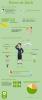 flores de Bach infographic